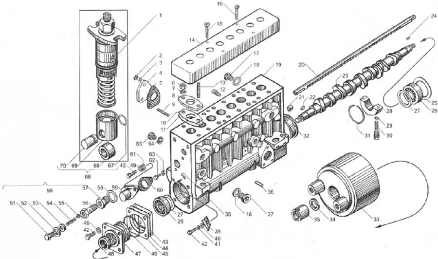 ТНВД дизельного двигателя: устройство, принцип работы.